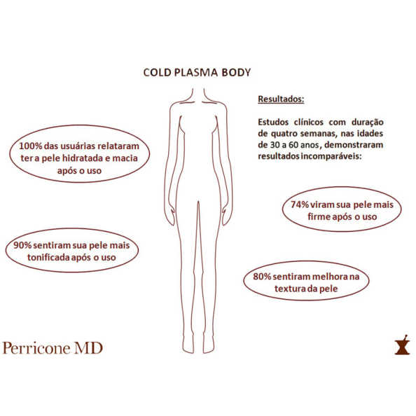 Perricone MD Cold Plasma Body - Tratamento Multifuncional 237ml