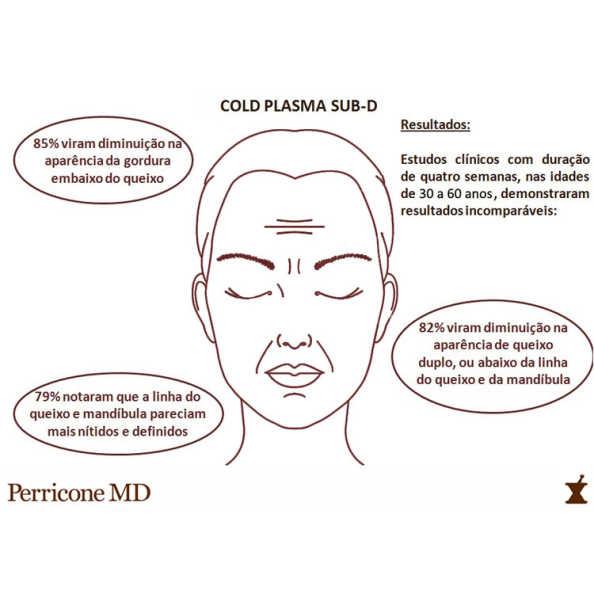 Perricone MD Cold Plasma Sub-D - Anti-Idade para Pescoço 59ml